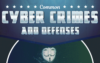 cyber security -Cybercrime and Cyber Defenses infographic cover image